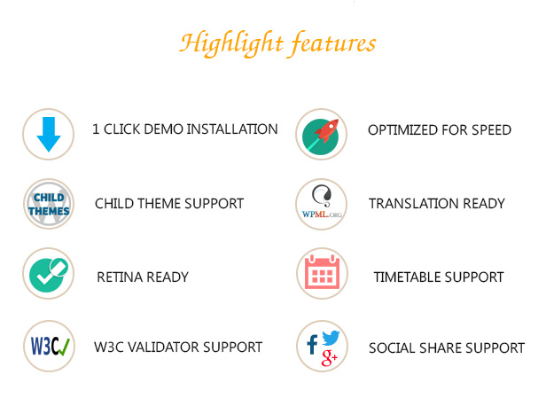 Kidzone's highlight features