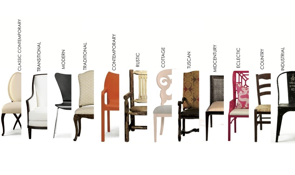 Types of Furniture (Styles)